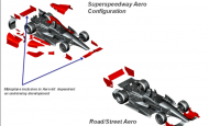 INDYCAR details aero kit plans, competition strategy and timeline