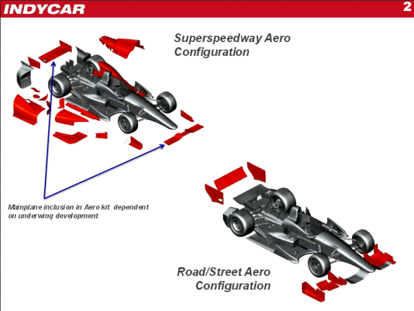 464225 furthermore 464225 likewise Ford Dohc Indy Engine Exhaust Pipes likewise  on honda unveils 2014 v6 twin turbo indycar engine