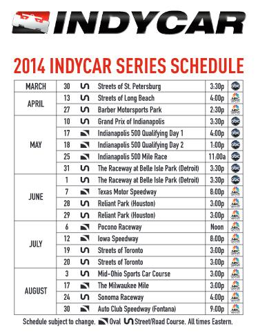 IndyCarTV2014